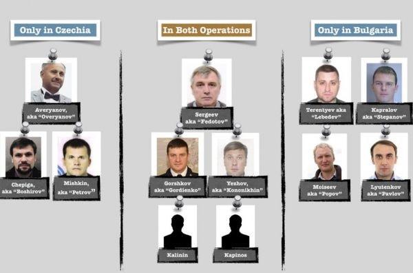 Дипломаты России с бомбой - 2. Как ГРУ охотилось за болгарским оружейником Гебревым