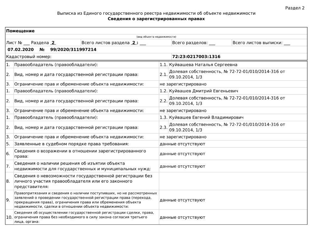 Генпрокуратура, СКР, новости, Навальный, Куйвашев, жена, Вихаревы, коммунальная, фракция, Екатеринбургская, городская, дума, квартиры, расследование