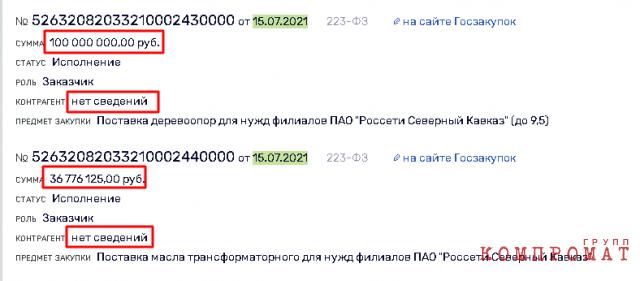 Россети, ПАО, новости, Рюмин, Муров, Ливинский, скандал, Минэнерго, Шульгинов, Чечня, Собянин, Чубайс, Кавказ