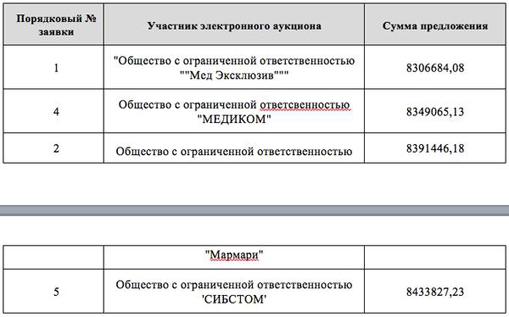 Ceny 9879878958414