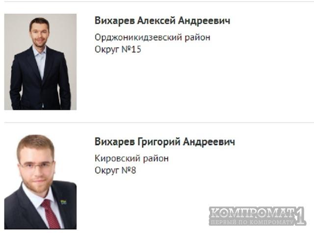 Выхарев